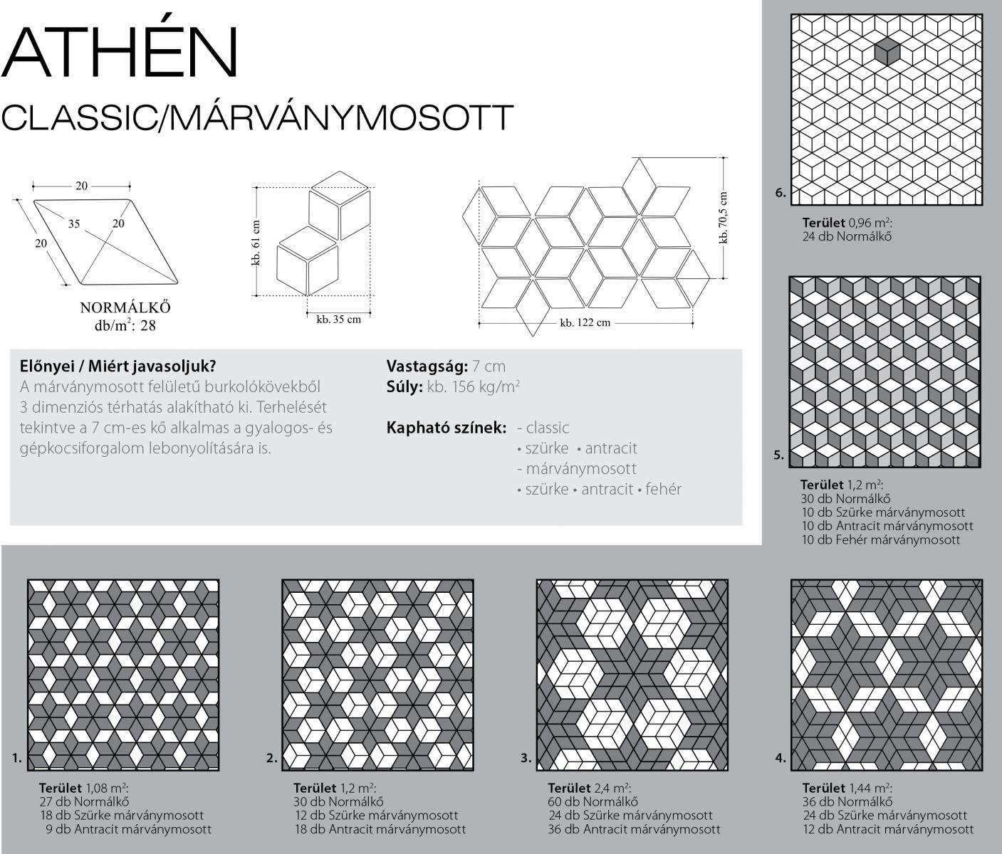 Athén márványmosott technikai információi