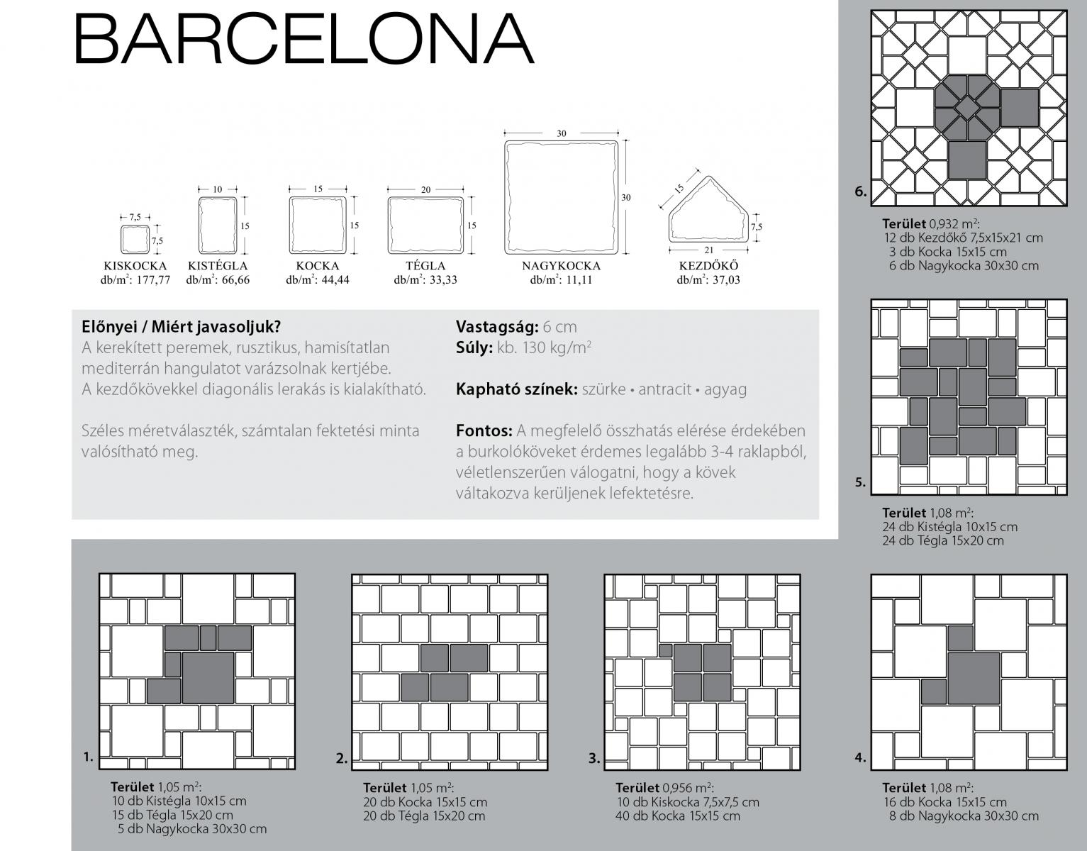 Barcelona classic technikai információi