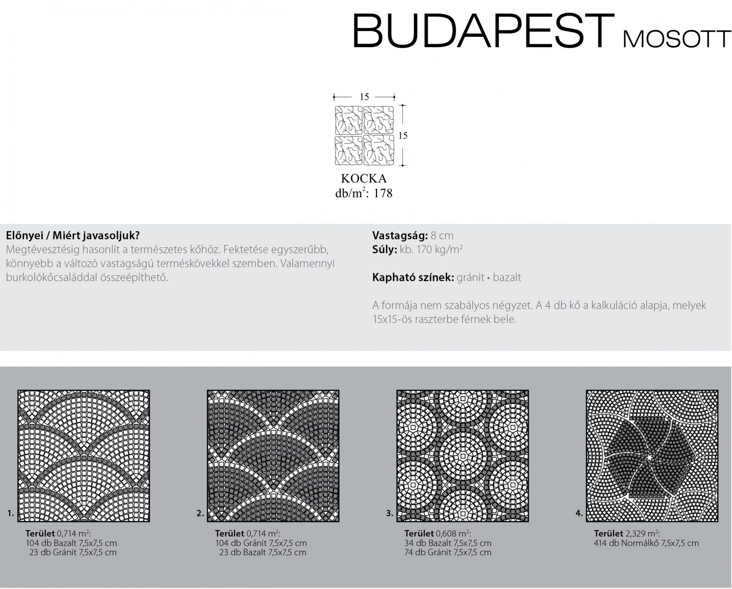 Budapest mosott technikai információi