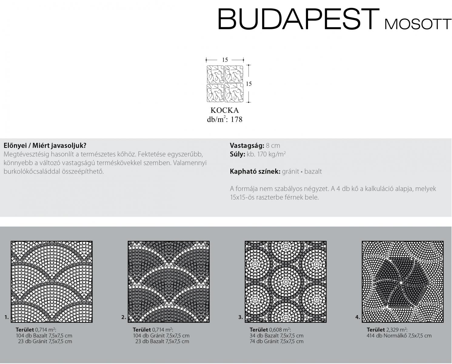Budapest technikai információi
