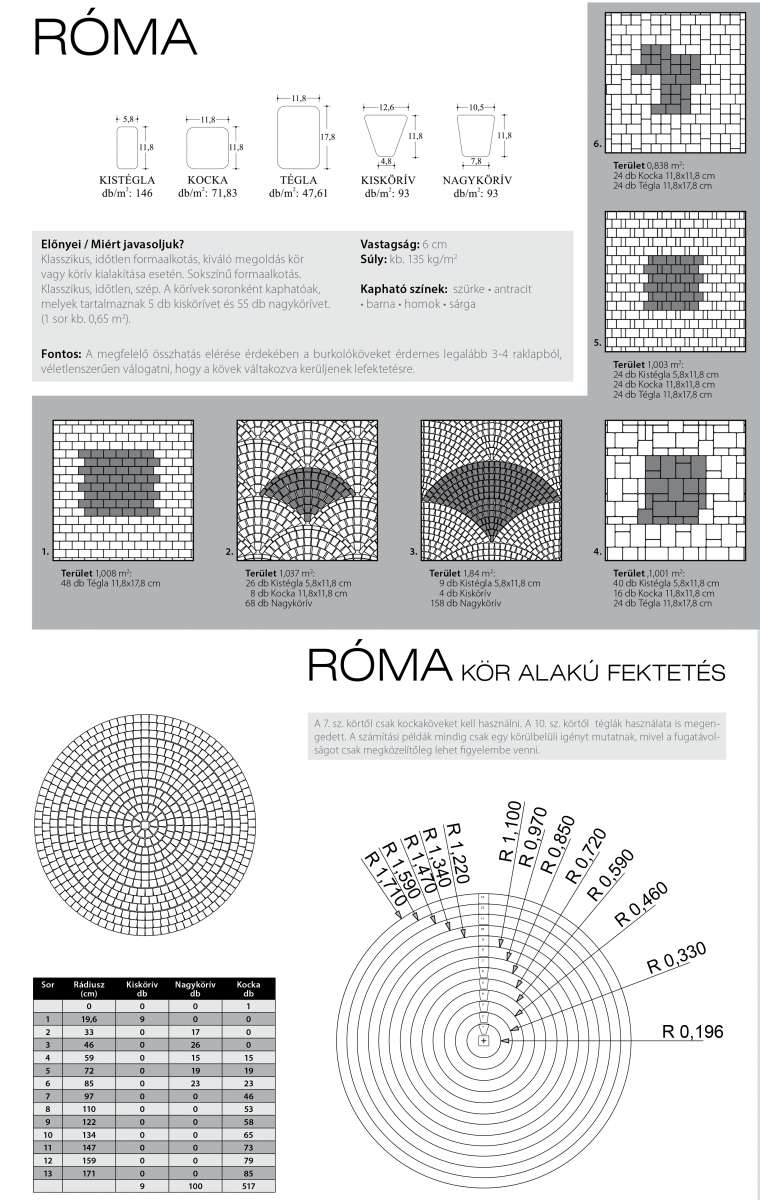 Róma technikai információi