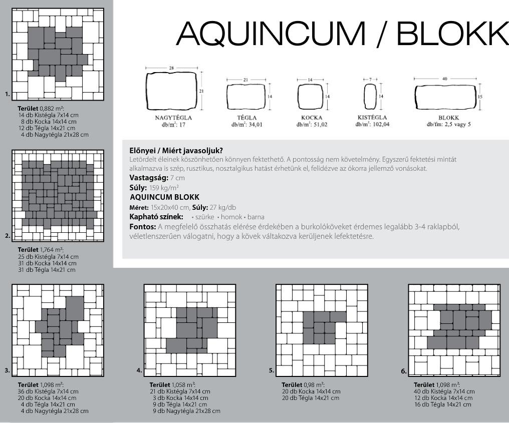 Aquincum blokk technikai információi
