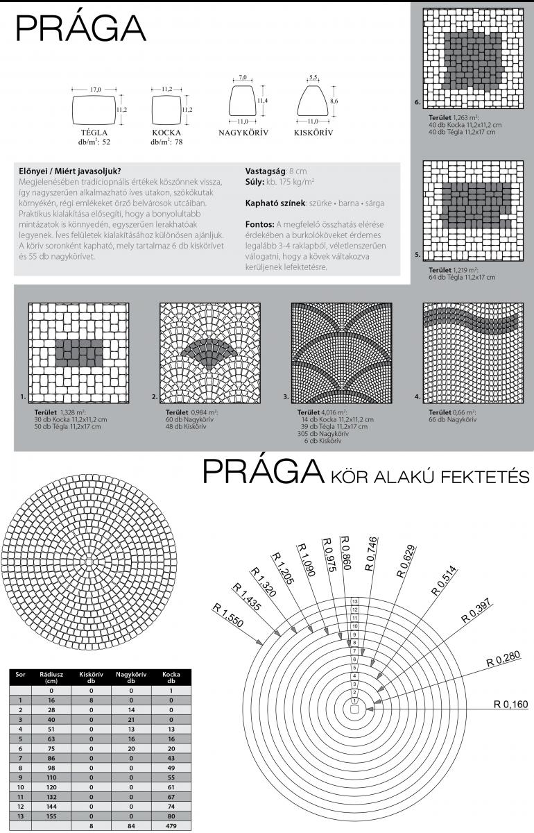 Prága classic technikai információi