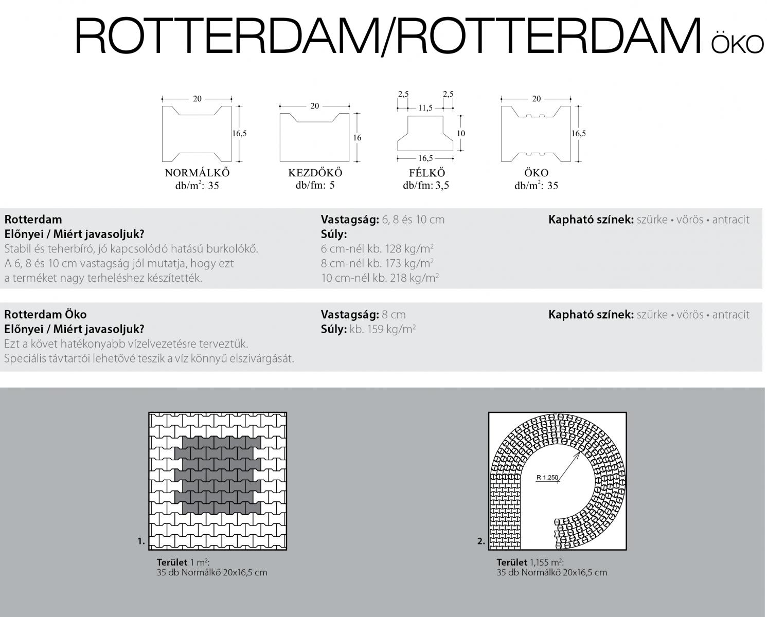 Rotterdam technikai információi